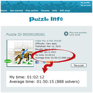 Your personal time now shown for all your solved puzzles: Are you faster than average?